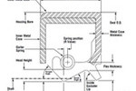 http://temp_thoughts_resize.s3.amazonaws.com/75/e36140123511e49122c5ca751ae918/shaft-seal-diagram.jpg